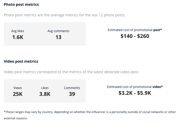 A screenshot of where to find the cost estimate on Heepsy. The platform estimates that this Instagram influencer makes $140-260 per photo post and $3.2K-5.9K per video post.